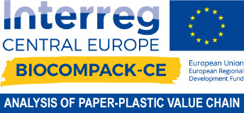 Analysis of paper-plastic value chain