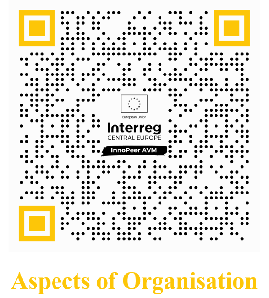 Aspects-of-Organisation-1.PNG